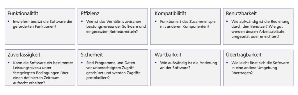 Qualitätskriterien nach ISO 25010