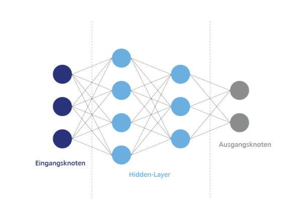 Aufbau eines neuronalen Netzes