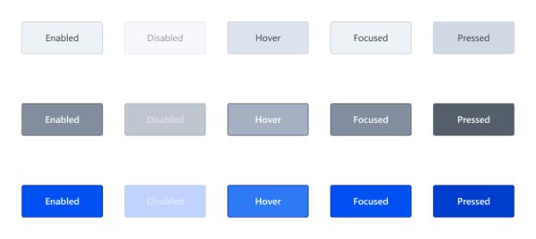 Grafik, die die verschiedenen Zustände eines Buttons im ZEISS Styleguide zeigt