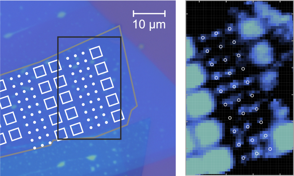 Left: Optical microscopy image of single-layer MoS2 with desired helium-ion pattern. White squares show regions with constant helium ion dose, the white circles represent individual HIM induced point defects. Right: Photoluminescence map of HIM irradiated area shown by the black rectangle (left). Black areas show no defect luminescence, green and blue areas represent defect luminescence. The position of the defect-related emission perfectly agrees with the spatial position of the helium ion induced defects. Measurements provided by K. Barthelmi and L. Sigl (TUM).