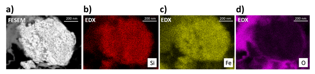 (a) High resolution BSE image (ion-sliced cross-section) of an a-Si/c-FeSi2 particle located in the pristine anode. (b)-(d) FESEM-EDX mapping of the same ROI shown in (a). (b) Si (red), (c) Fe (yellow) and (d) O (purple). All high-resolution measurements are performed by a field emission scanning electron microscope ZEISS GeminiSEM. Scale bar is 200 nm.