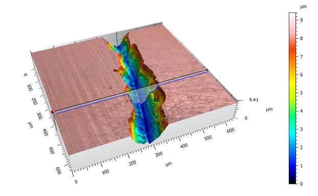Kratzer in Glasoberfläche. 3D Topographie mit ZEISS LSM 800 für Materialmikroskopie.