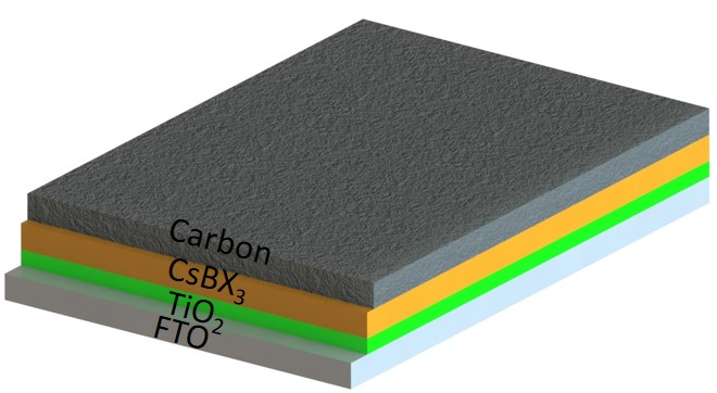 The solar cells of the future